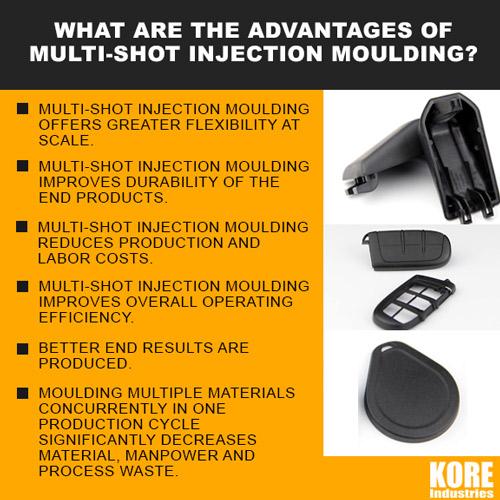 Multi-shot injection molding